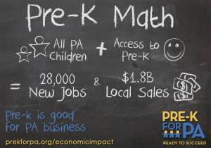 Pre-K for PA Infographic