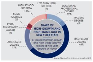 skills gap report chart